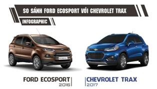 Ecosport-Chevroret-Trax nho